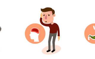 Как проявляется панкреатит? Что делать при приступе?