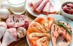Рецепты на каждый день диеты Дюкана