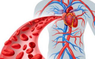 Гиперволемия – что это такое и как лечить?