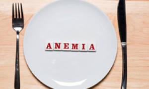 Анемия 2 степени