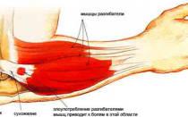 Боль в локтевом суставе: что делать?