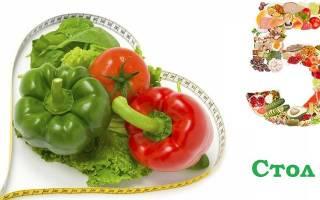 Диета №5: таблица продуктов, меню, принципы диеты