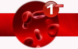 Диета по группе крови 1