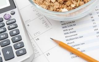 Полная таблица калорийности продуктов питания