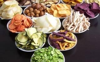 16 самых полезных продуктов при сахарном диабете