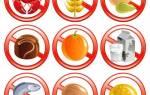Пищевая аллергия у детей и взрослых